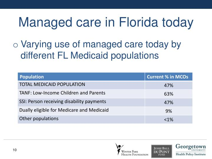 Managed care in Florida today