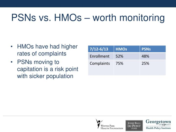 PSNs vs. HMOs – worth monitoring
