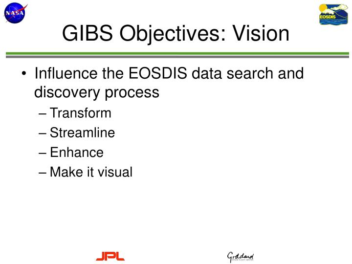 GIBS Objectives: Vision