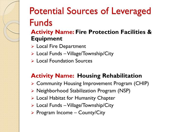 Potential Sources of Leveraged Funds