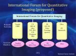 international forum for quantitative imaging proposed