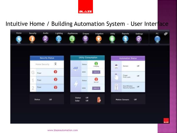 Intuitive Home / Building Automation System – User Interface