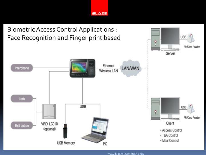 Biometric Access Control Applications :