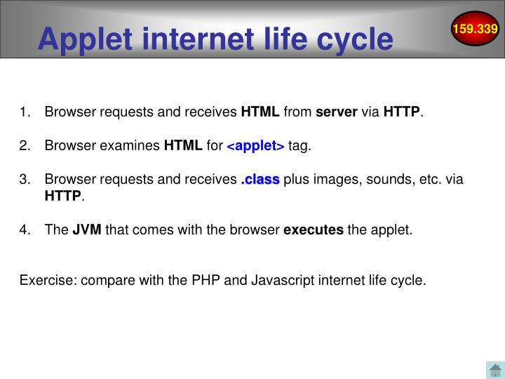 Applet internet life cycle