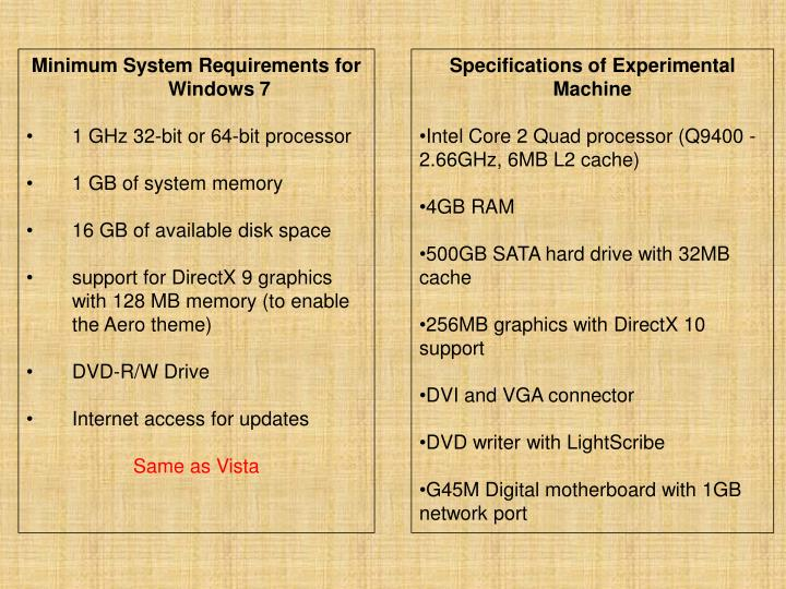 Minimum System Requirements for Windows