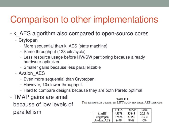 Comparison to other implementations