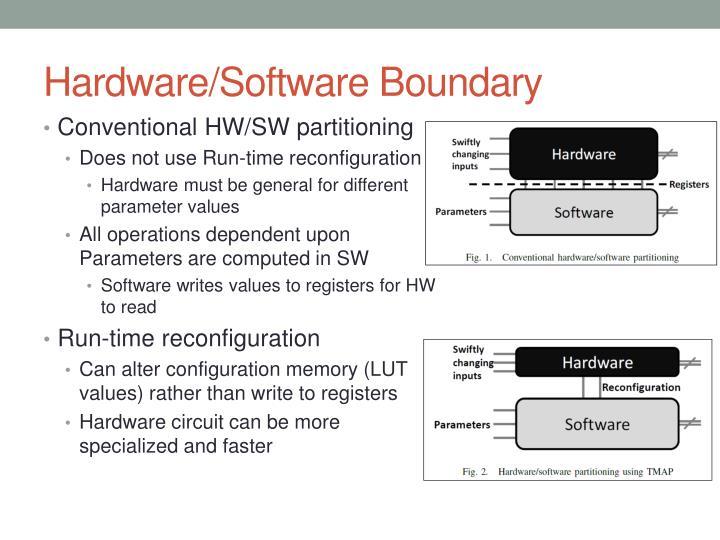 Hardware/Software Boundary