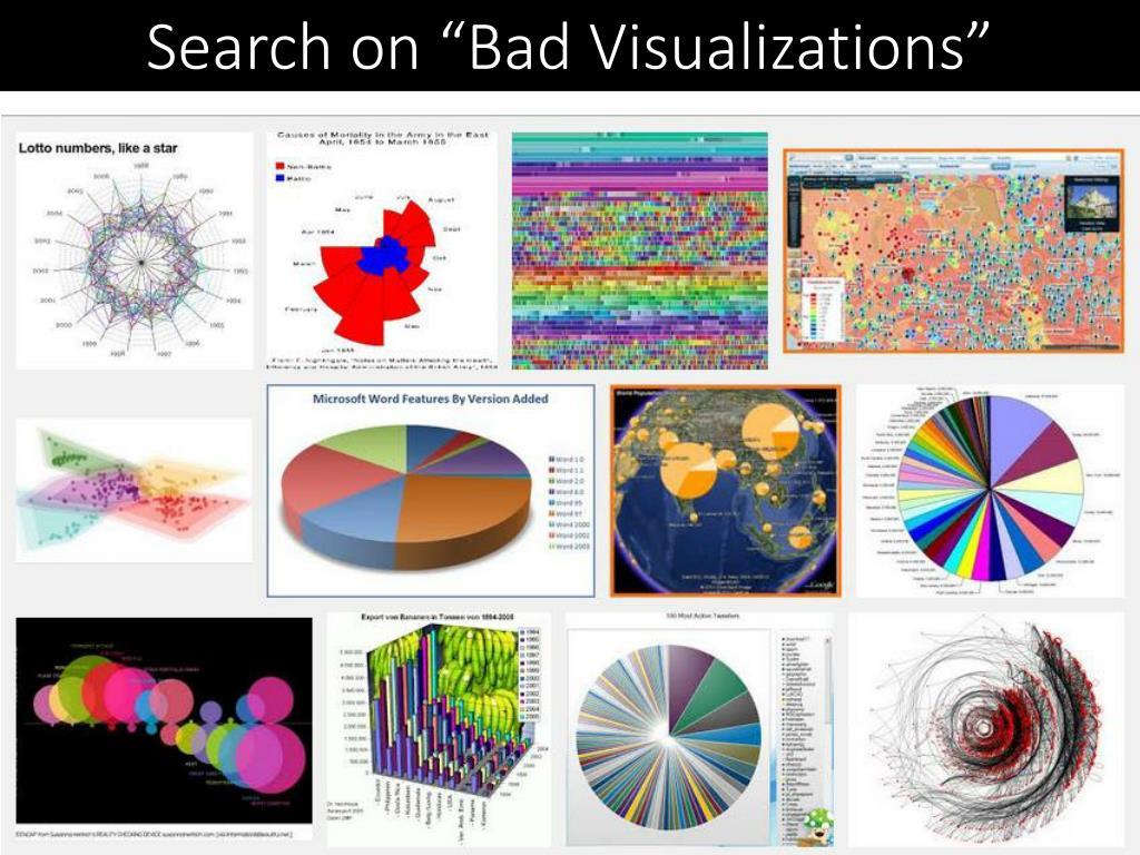 PPT - Data Visualization PowerPoint Presentation, free ...