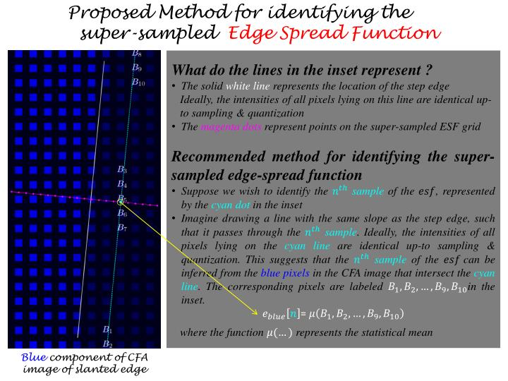 Proposed Method for identifying the super-sampled