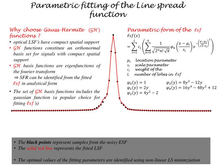 Parametric fitting of the Line spread function