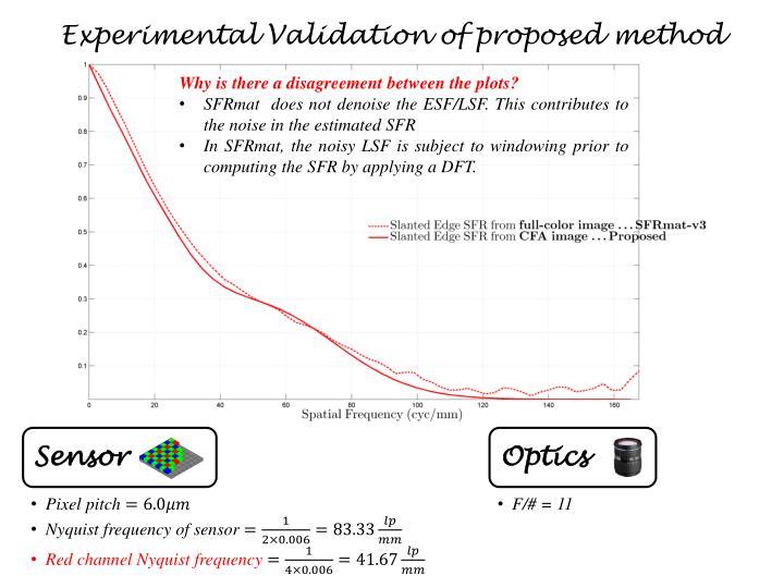 Experimental Validation of proposed method