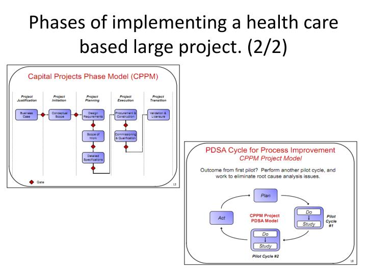 implementation of a health program Implementation of the health education program implementation of the health education program introduction the main purpose of this paper is to implement a health education program for communication theory in the topic of synthetic marijuana (spice.