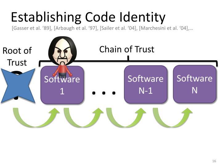 Establishing Code Identity