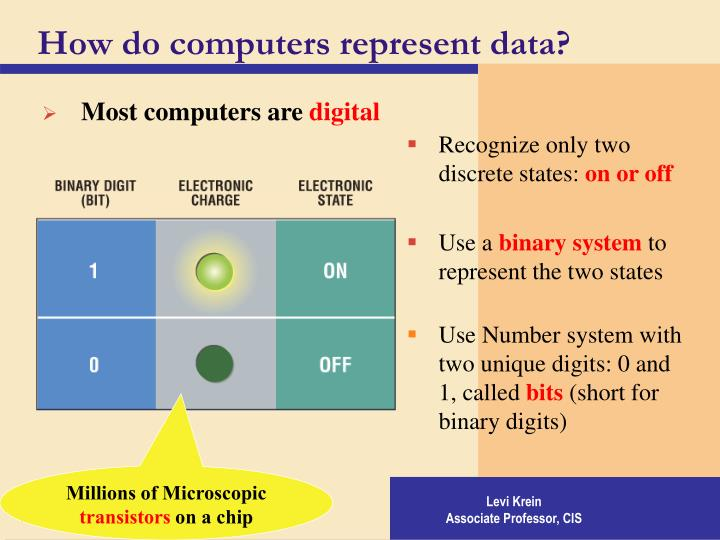 How do computers represent data?