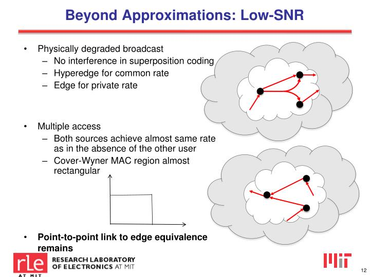 Beyond Approximations: Low-SNR