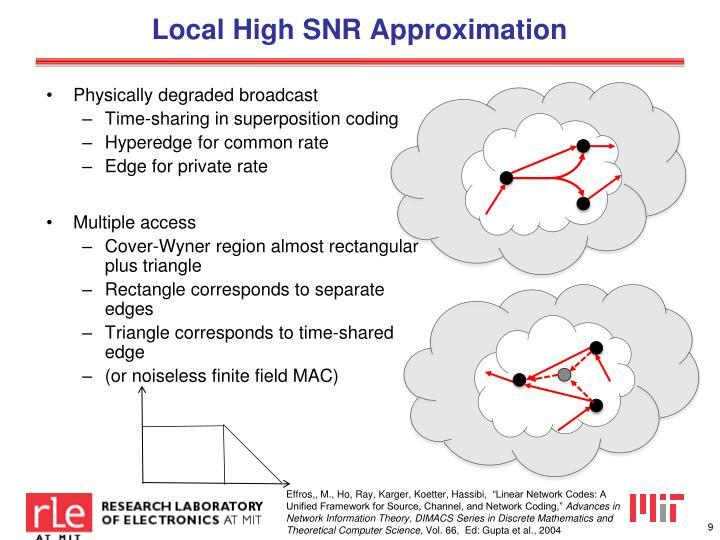 Local High SNR Approximation