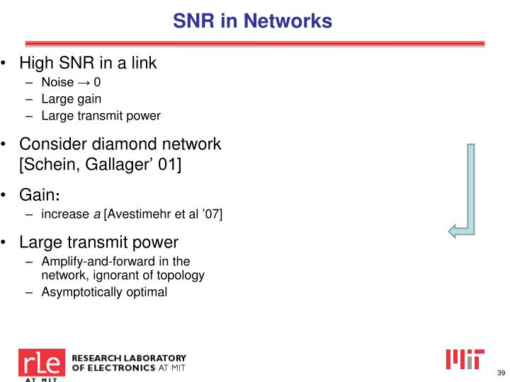 SNR in Networks