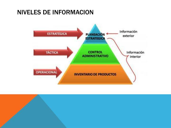 Niveles de informacion