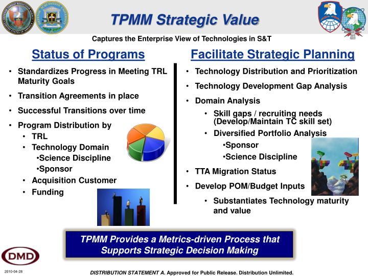 TPMM Strategic Value