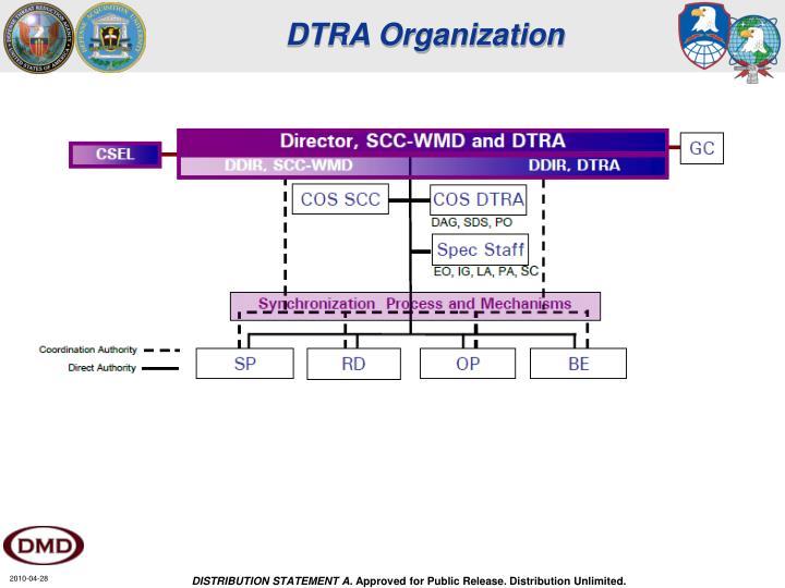 DTRA Organization