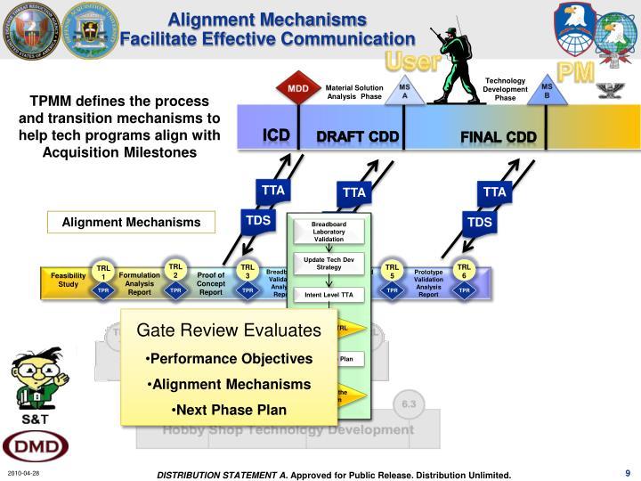 Alignment Mechanisms