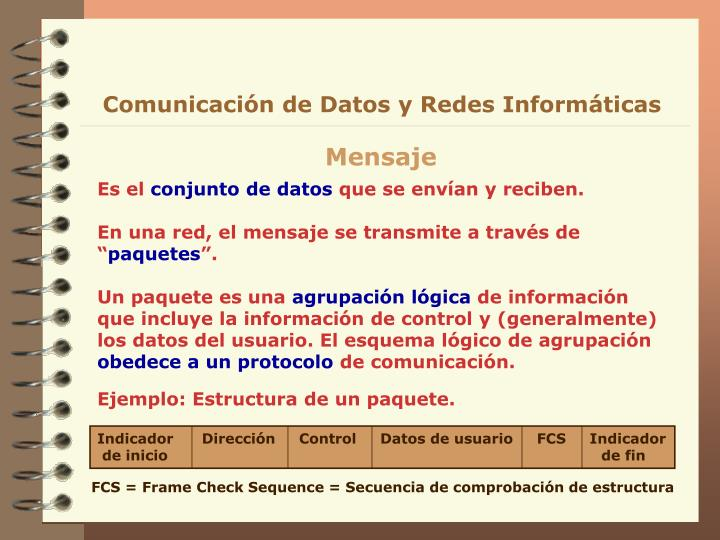 Indicador      Dirección     Control     Datos de usuario     FCS     Indicador