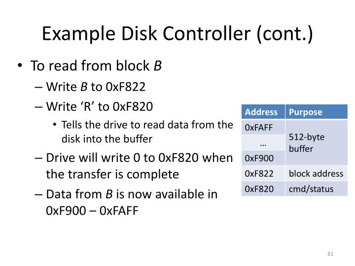 Example Disk Controller (cont.)
