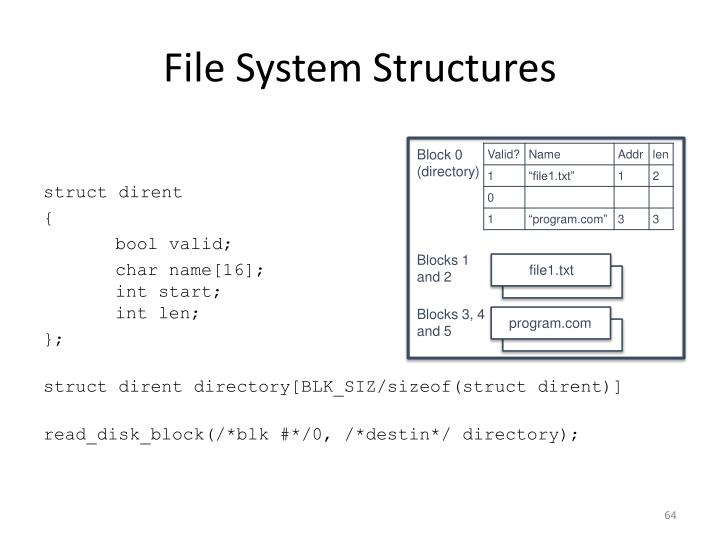 File System Structures