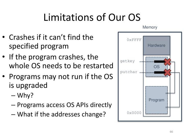 Limitations of Our OS