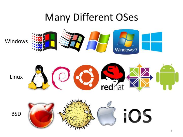Many Different