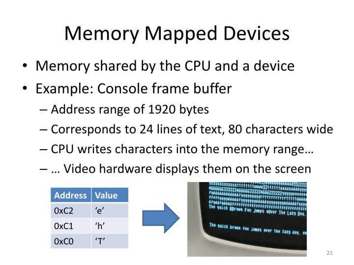 Memory Mapped Devices
