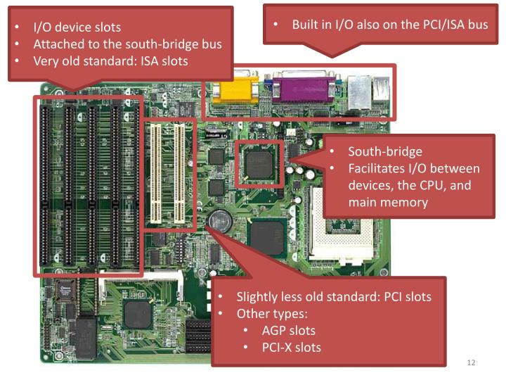 Built in I/O also on the PCI/ISA bus