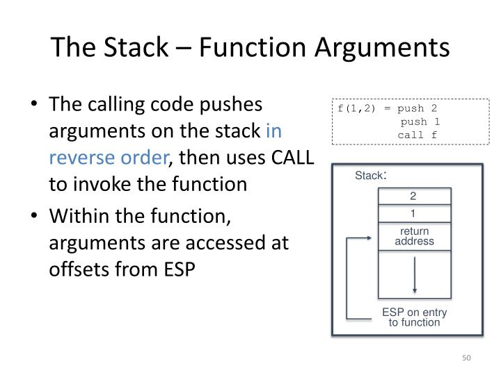 The Stack – Function