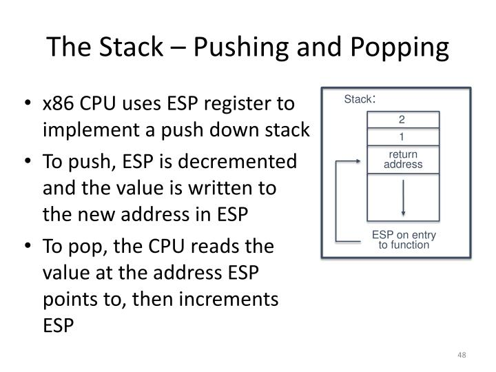 The Stack – Pushing and Popping