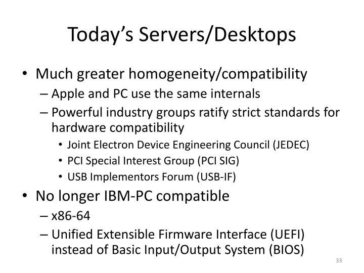 Today's Servers/Desktops