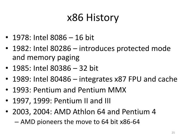 x86 History