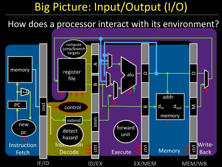 Big Picture: