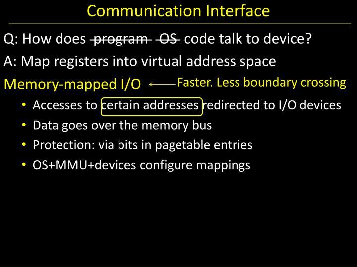 Communication Interface