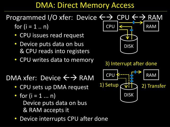 DMA: Direct Memory Access
