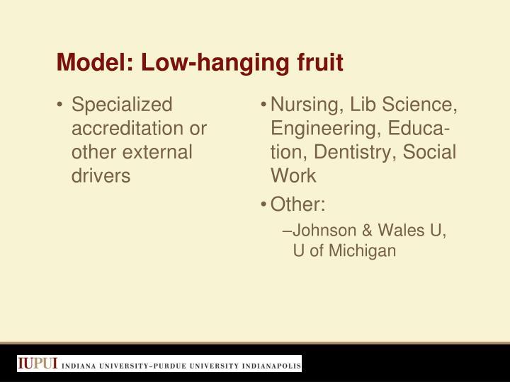 Model: Low-hanging fruit