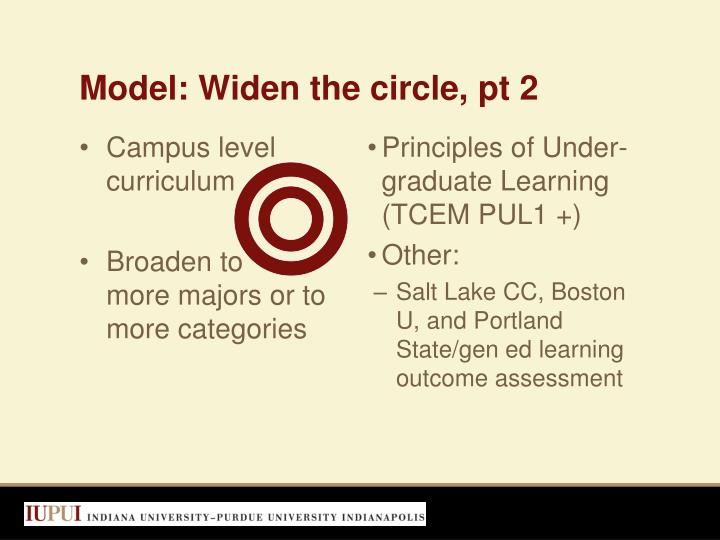 Model: Widen the circle, pt 2