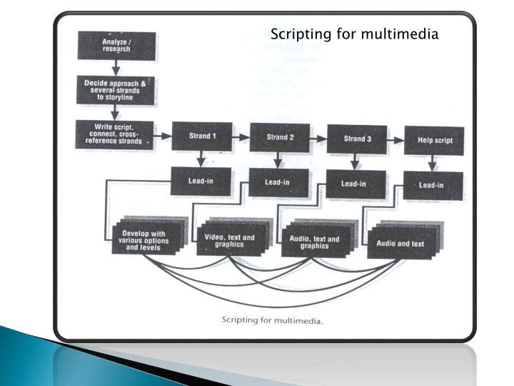 Scripting for multimedia