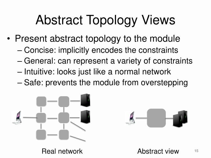 Abstract Topology Views