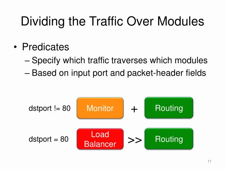 Dividing the Traffic Over Modules