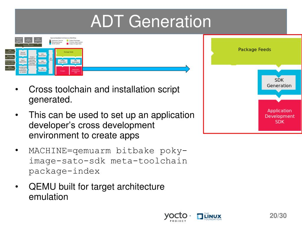 PPT - Developing Embedded Linux Devices Using the Yocto