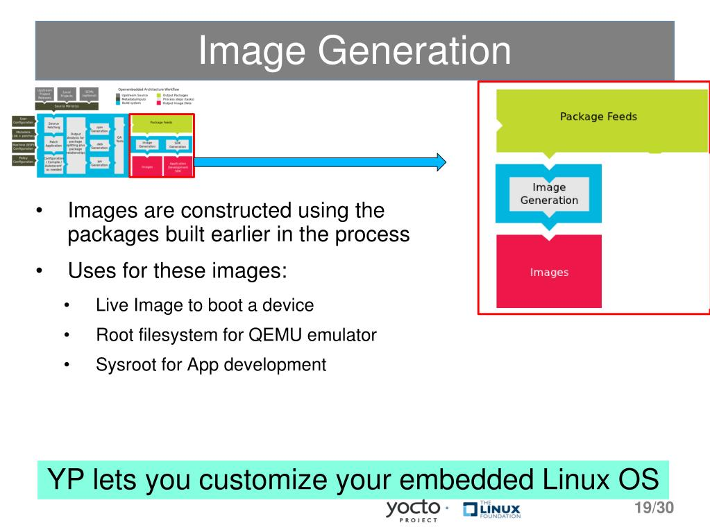 PPT - Developing Embedded Linux Devices Using the Yocto Project