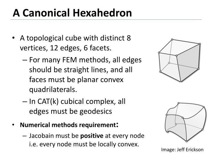 A Canonical