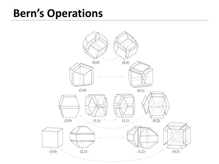 Bern's Operations