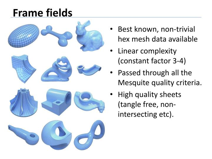 Frame fields
