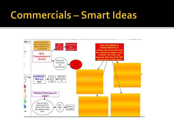 Commercials – Smart Ideas